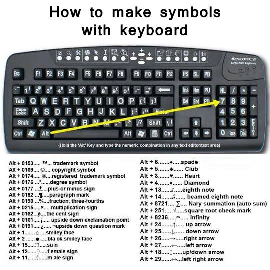 Symbols_in_Keyboard